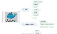 docker生态系统综述