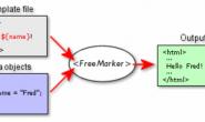 小书MybatisPlus第7篇-代码生成器的原理精讲及使用方法