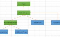 小书MybatisPlus第2篇-条件构造器的应用及总结