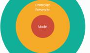 架构师最常使用的5种架构模式及其适用场景分析