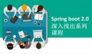 [精品推荐]springboot深入浅出系列(40万字)